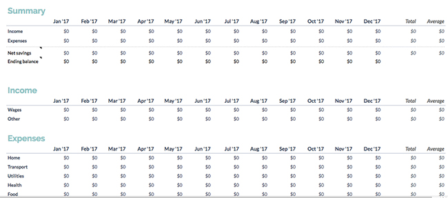 Google spreadsheet budget tracking tutorial